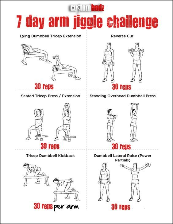 7 day arm jiggle challenge
